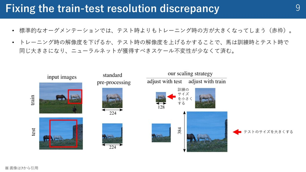 9 Fixing the train-test resolution discrepancy ...