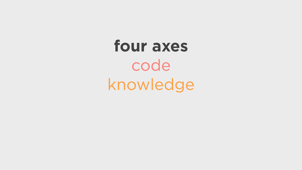four axes code knowledge
