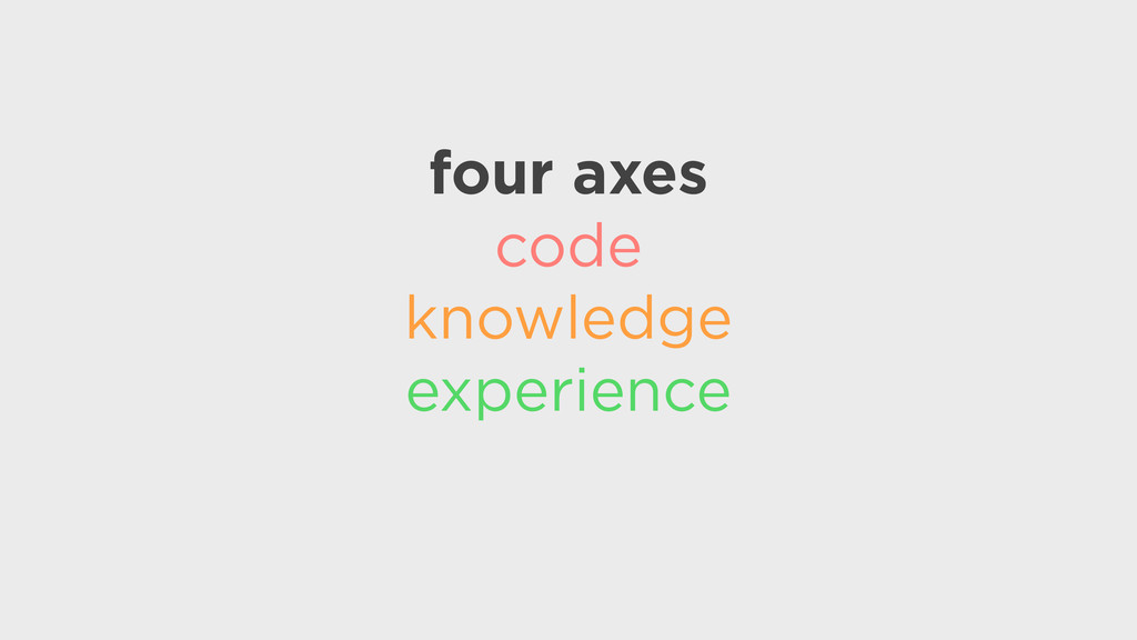 four axes code knowledge experience