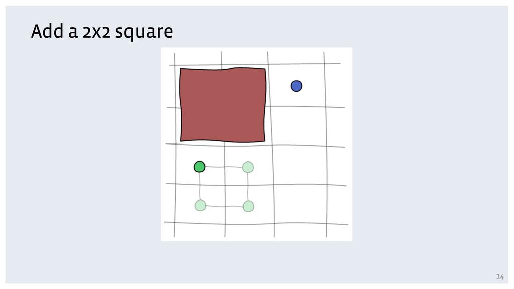 Add a 2x2 square 14