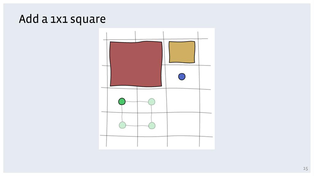Add a 1x1 square 15