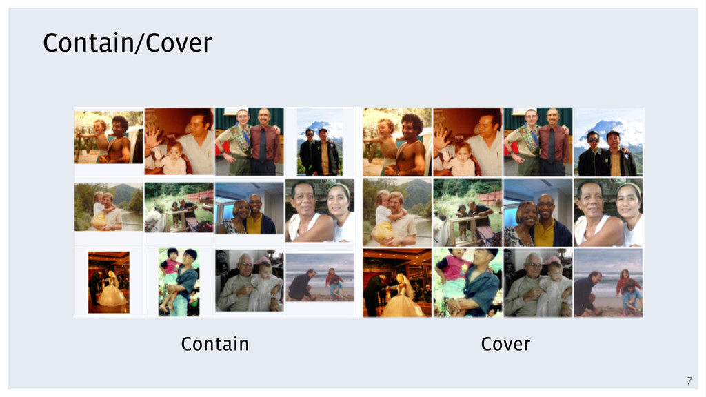 Contain/Cover Contain Cover 7