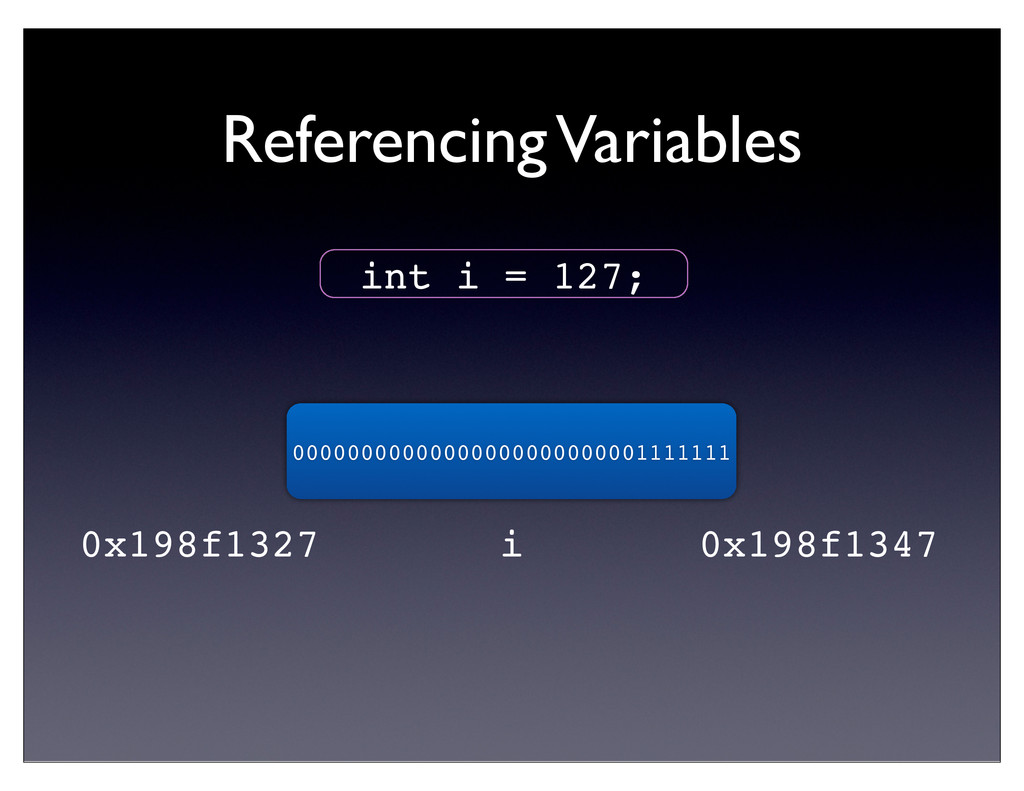 Referencing Variables int i = 127; 0x198f1327 i...