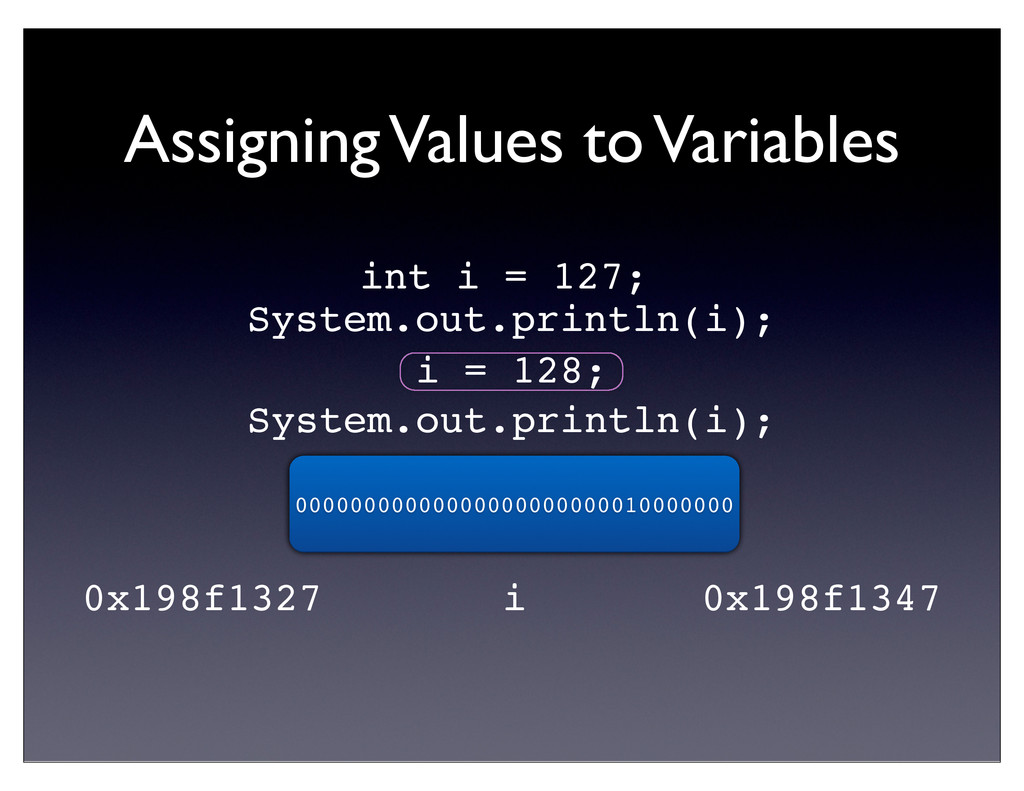 Assigning Values to Variables int i = 127; 0x19...