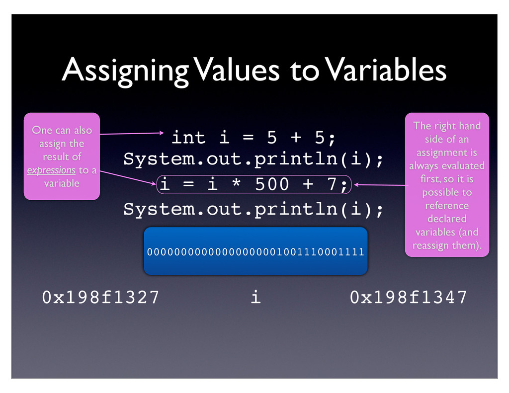 Assigning Values to Variables int i = 5 + 5; 0x...