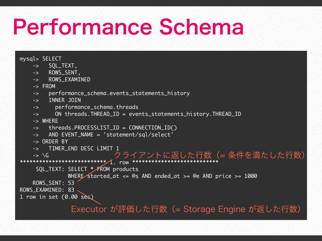 1FSGPSNBODF4DIFNB mysql> SELECT -> SQL_TEXT, -...