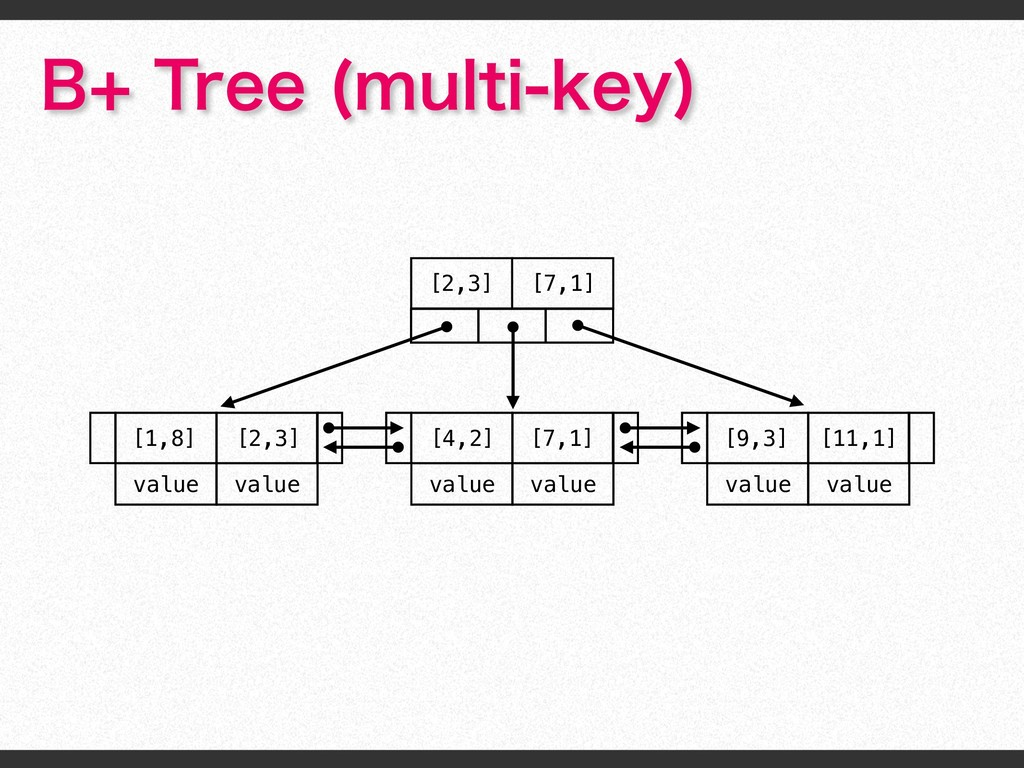 #5SFF NVMUJLFZ  [2,3] value value value val...