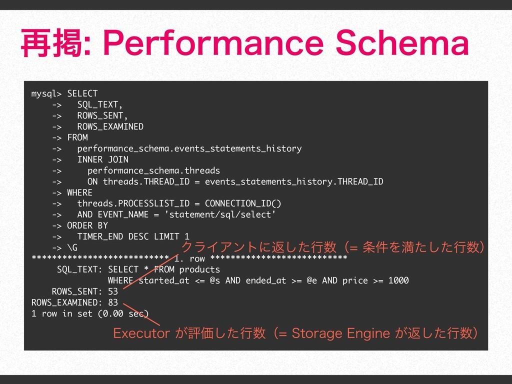 ࠶ܝ1FSGPSNBODF4DIFNB mysql> SELECT -> SQL_TEX...