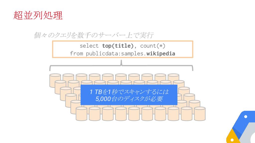 超並列処理 select top(title), count(*) from publicda...