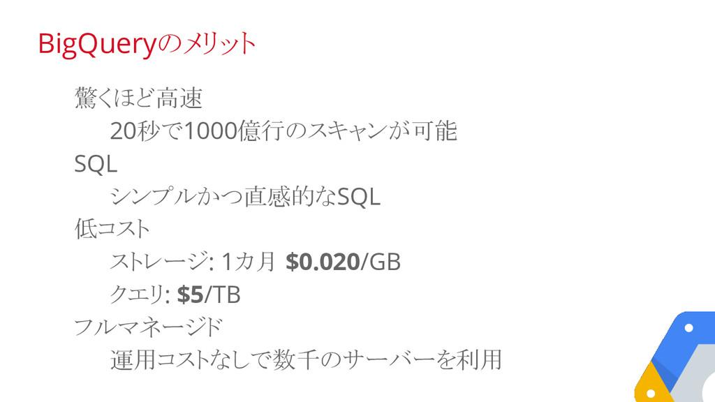 驚くほど高速 20秒で1000億行のスキャンが可能 SQL シンプルかつ直感的なSQL 低コス...