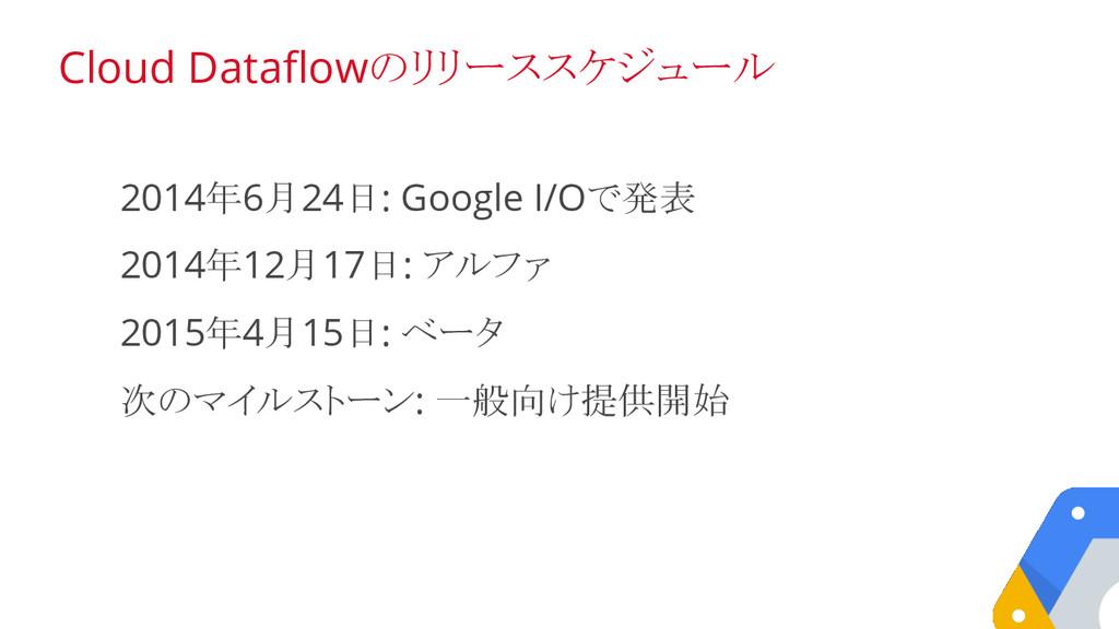 2014年6月24日: Google I/Oで発表 2014年12月17日: アルファ 201...