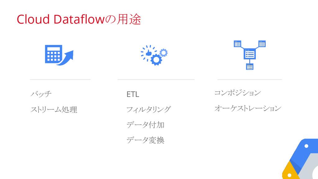 ETL フィルタリング データ付加 データ変換 バッチ ストリーム処理 コンポジション オーケ...