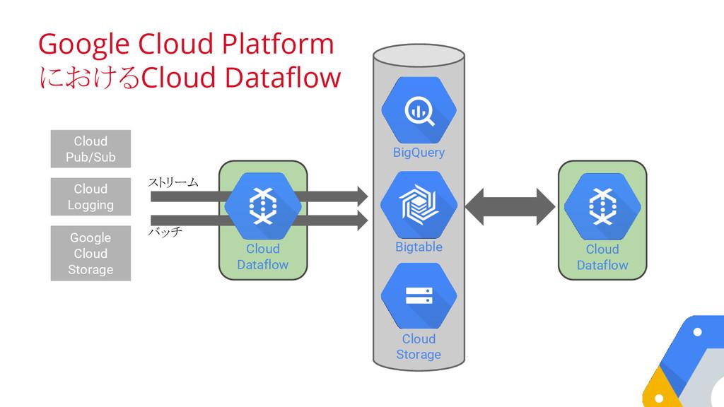 Google Cloud Platform におけるCloud Dataflow ストリーム ...