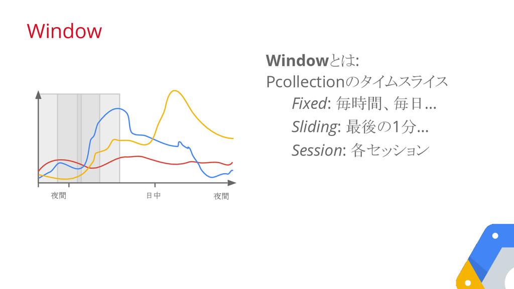 Windowとは: Pcollectionのタイムスライス Fixed: 毎時間、毎日… Sl...