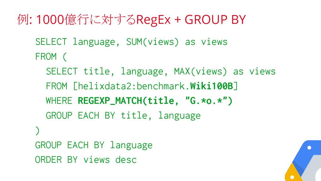 例: 1000億行に対するRegEx + GROUP BY SELECT language, ...