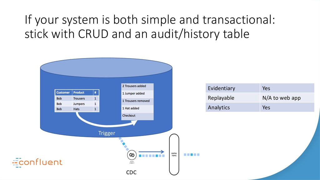 If your system is both simple and transactional...