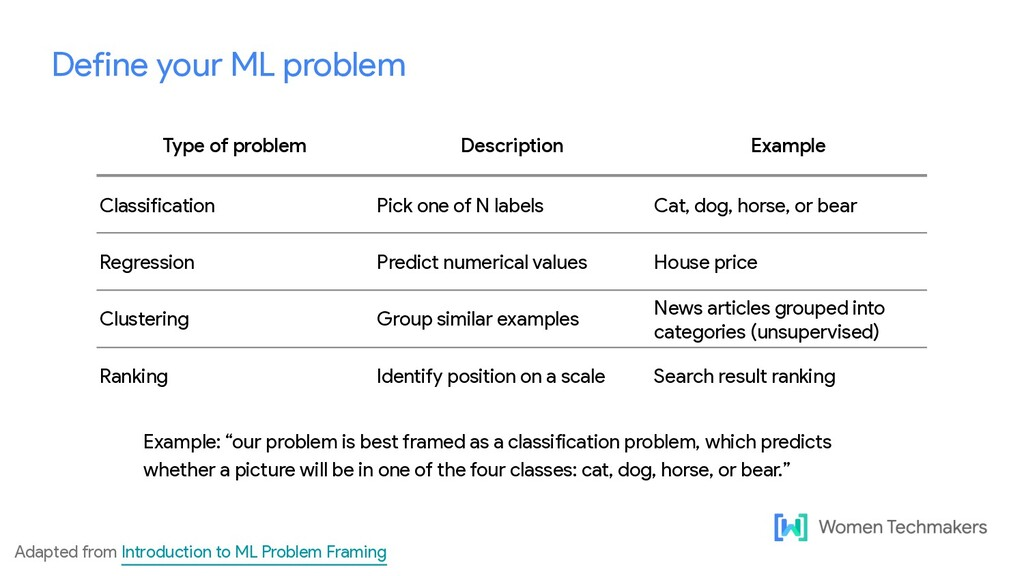Define your ML problem Type of problem Descript...
