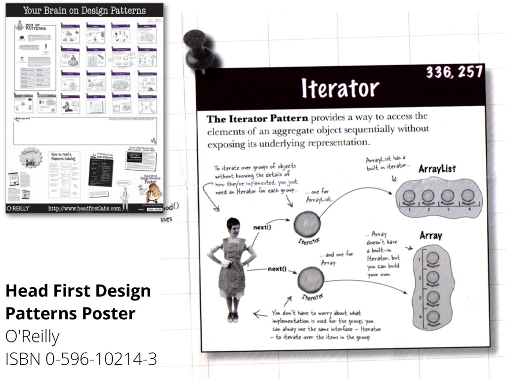 17 Head First Design Patterns Poster O'Reilly...