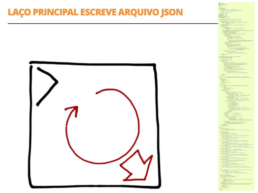 LAÇO PRINCIPAL ESCREVE ARQUIVO JSON 48