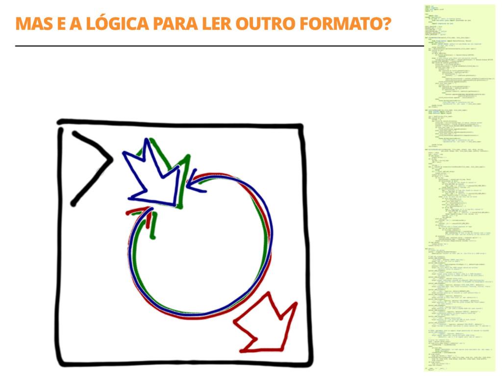MAS E A LÓGICA PARA LER OUTRO FORMATO? 51