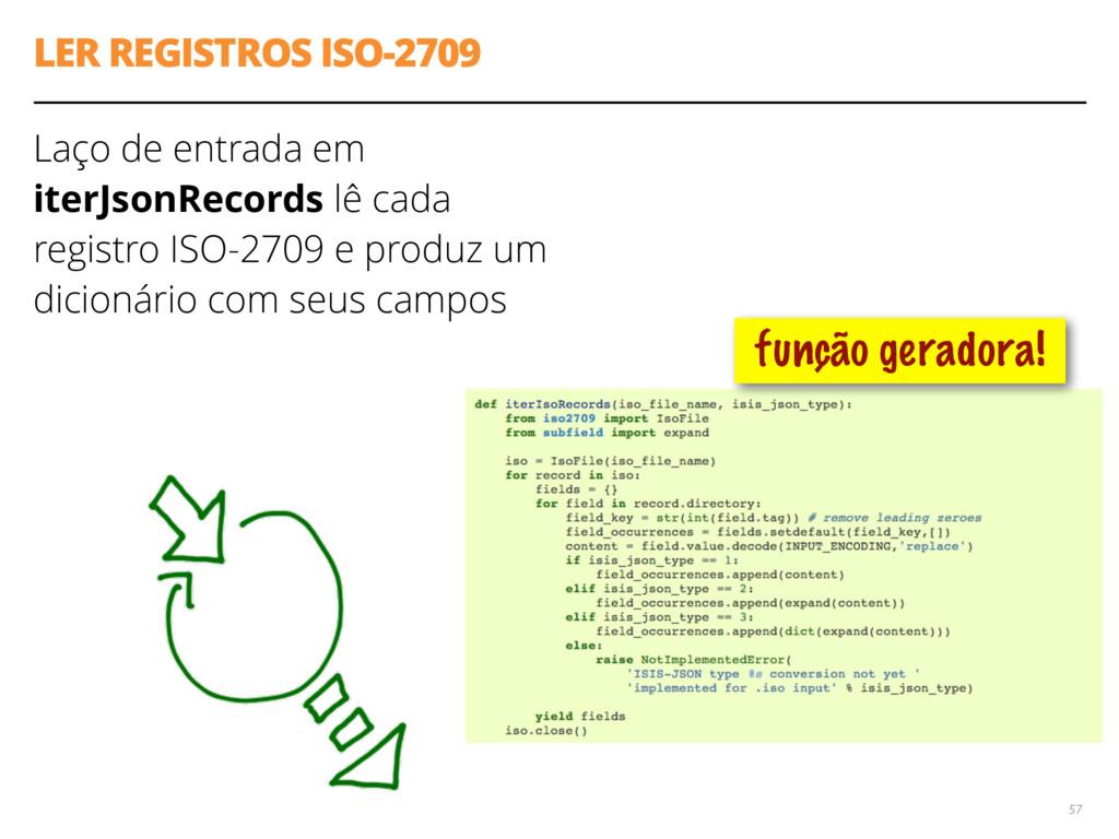 LER REGISTROS ISO-2709 Laço de entrada em  ite...