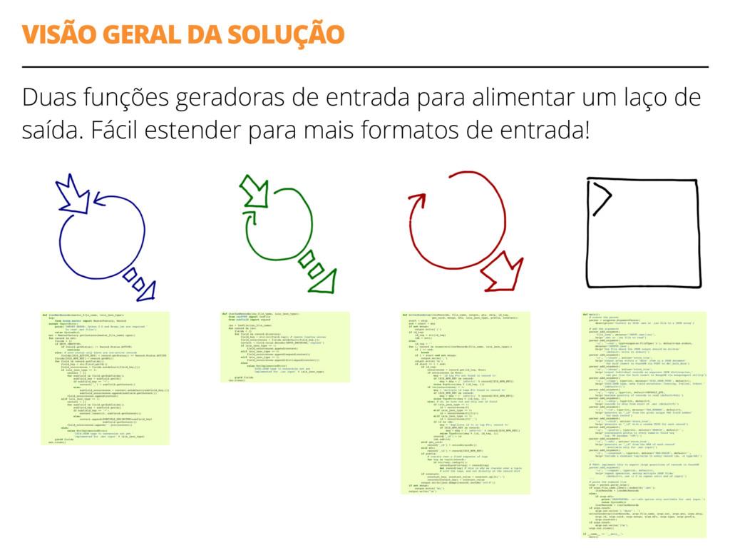 VISÃO GERAL DA SOLUÇÃO Duas funções geradoras d...