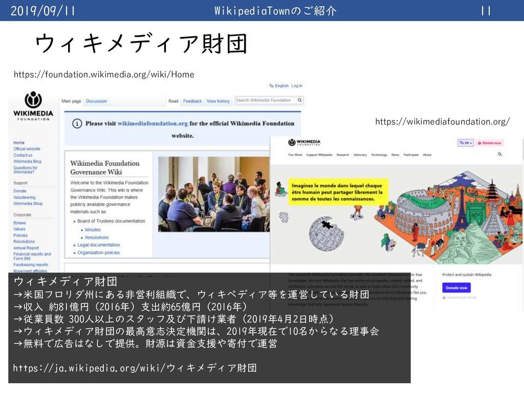 2019/09/11 WikipediaTownのご紹介 11 ウィキメディア財団 https...