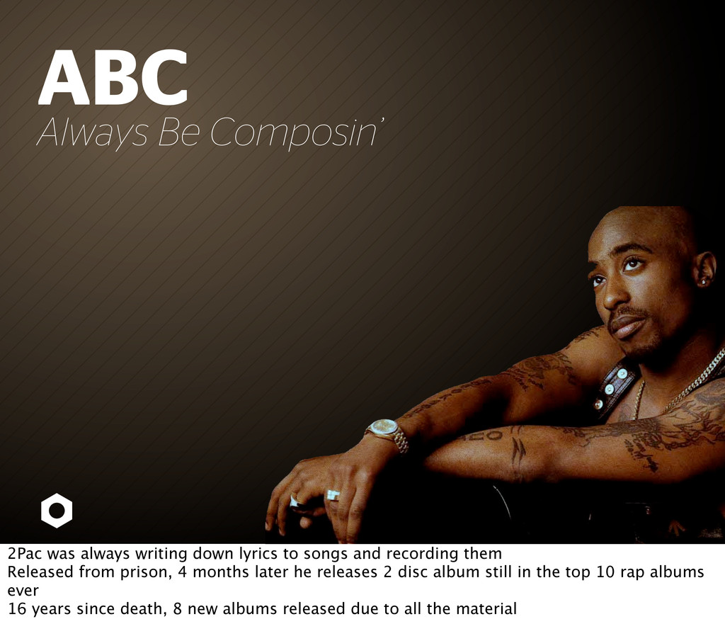 ABC Always Be Composin' 2Pac was always writing...