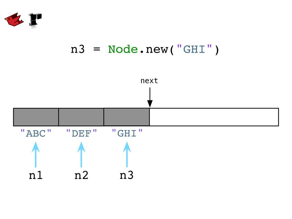 """n3 = Node.new(""""GHI"""") next n1 """"ABC"""" n2 """"DEF"""" n3 ..."""