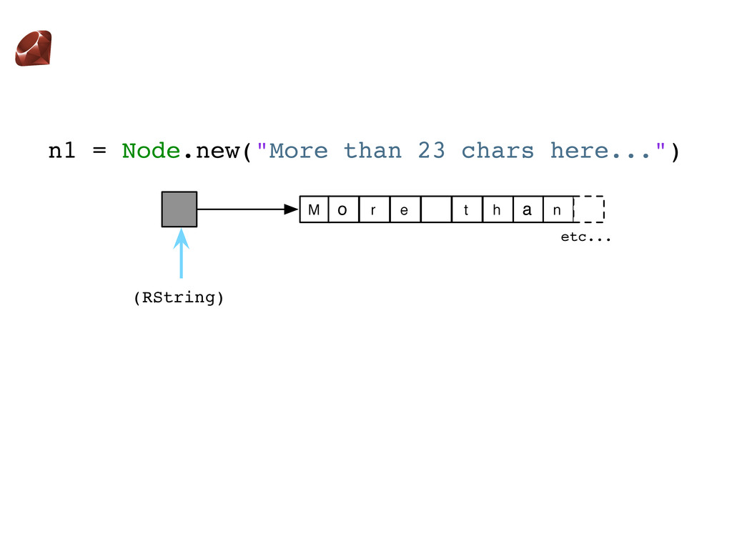 """M n1 = Node.new(""""More than 23 chars here..."""") (..."""