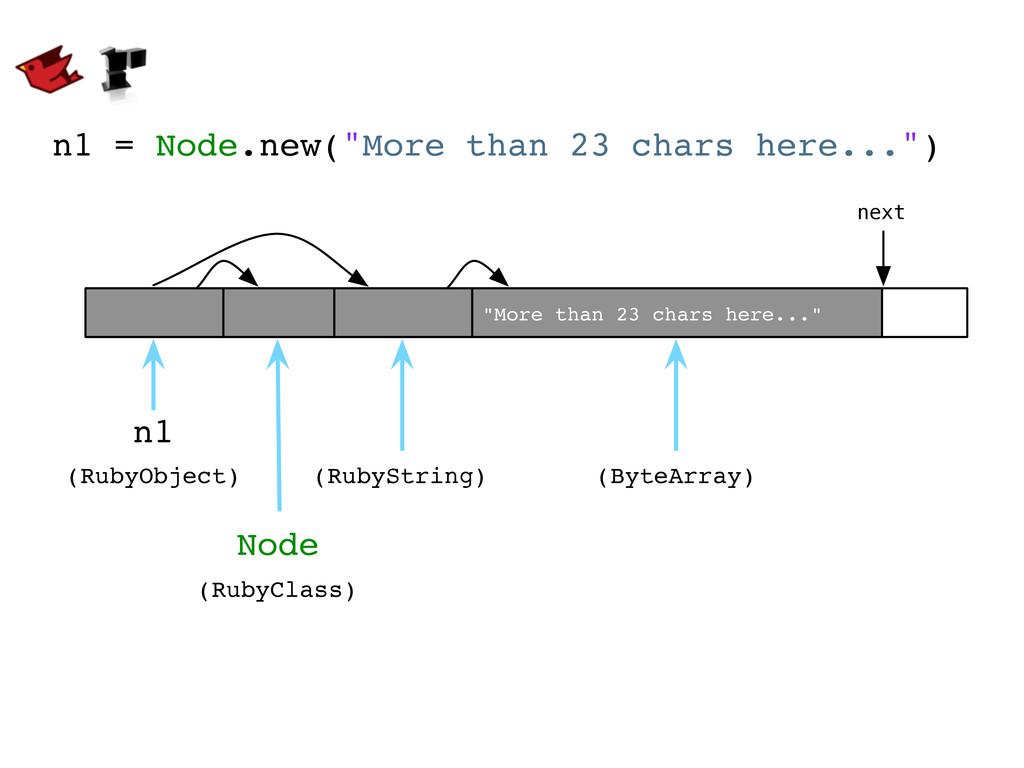 "n1 = Node.new(""More than 23 chars here..."") n1 ..."
