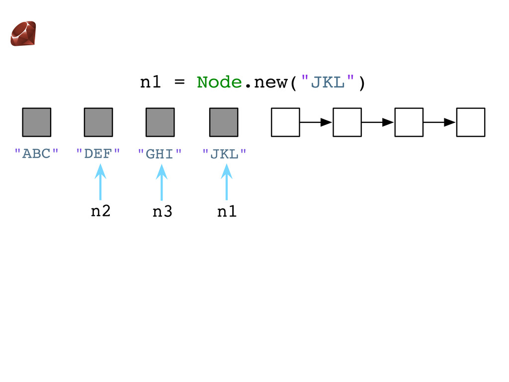 """n3 """"GHI"""" n2 """"DEF"""" """"ABC"""" n1 """"JKL"""" n1 = Node.new(..."""