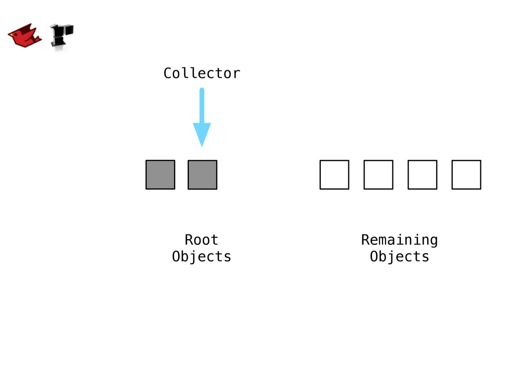 Root Objects Remaining Objects Collector