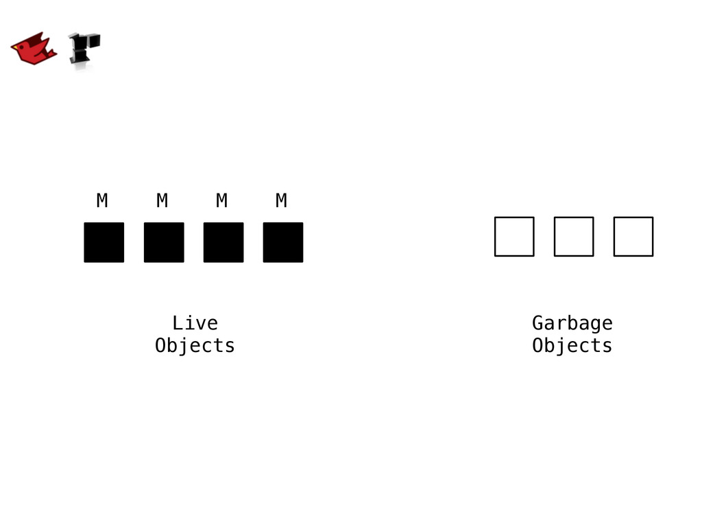 M M Garbage Objects Live Objects M M