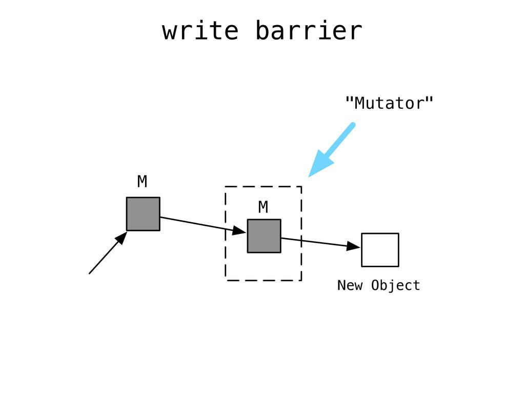 "M M New Object ""Mutator"" write barrier"