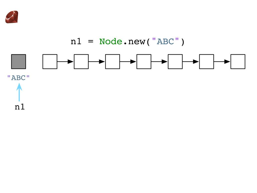 "n1 ""ABC"" n1 = Node.new(""ABC"")"