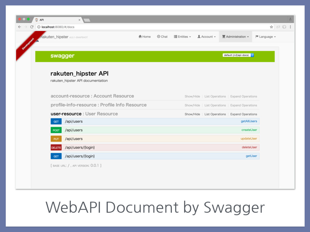 WebAPI Document by Swagger