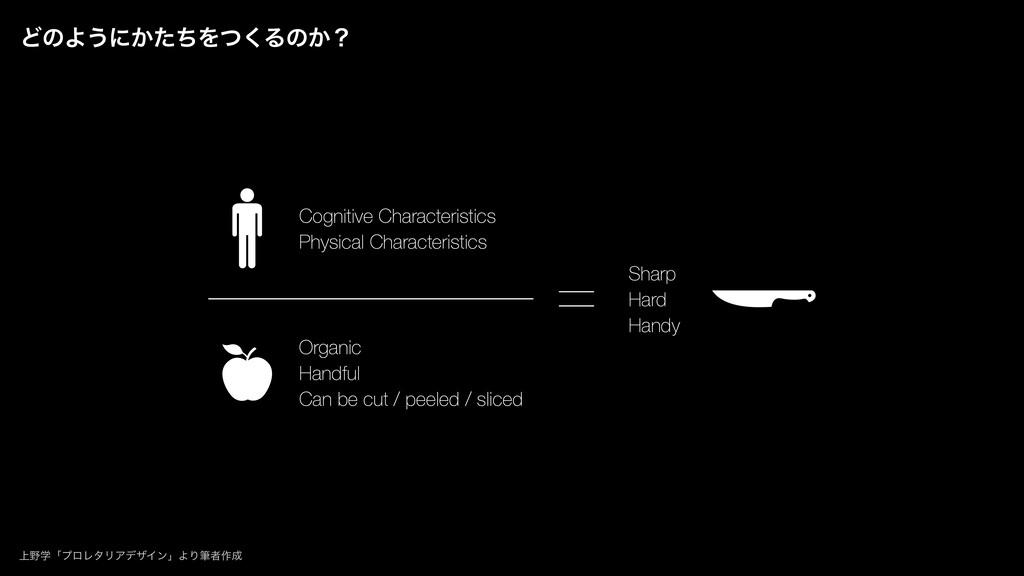 ͲͷΑ͏ʹ͔ͨͪΛͭ͘Δͷ͔ʁ Cognitive Characteristics Physi...