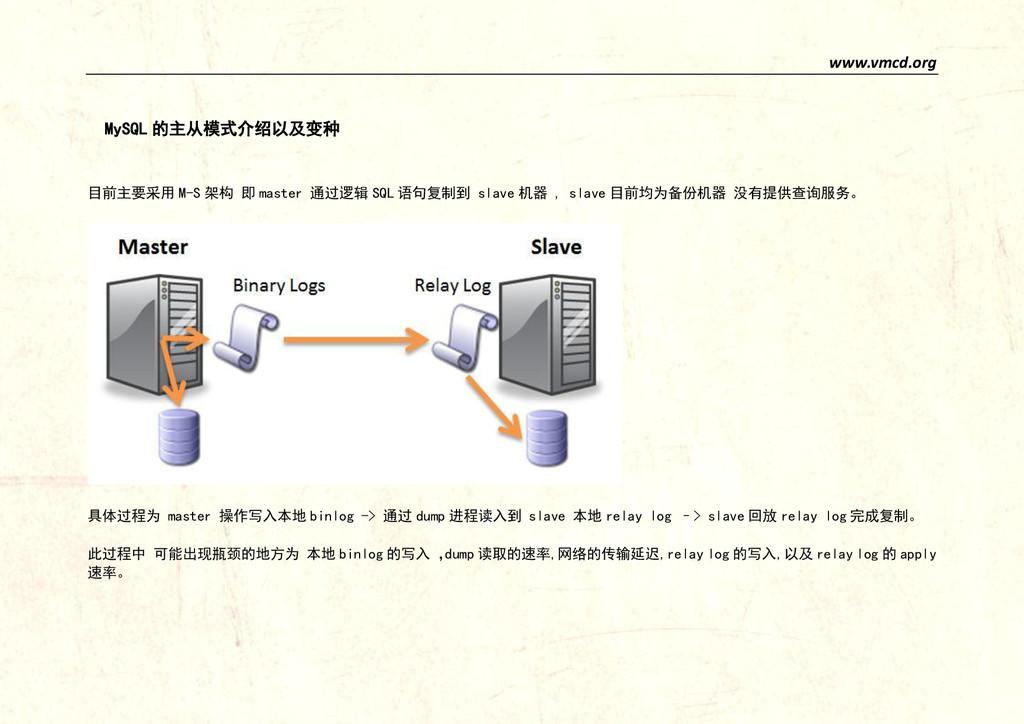 www.vmcd.org MySQL 的主从模式介绍以及变种 目前主要采用 M-S 架构 即 ...