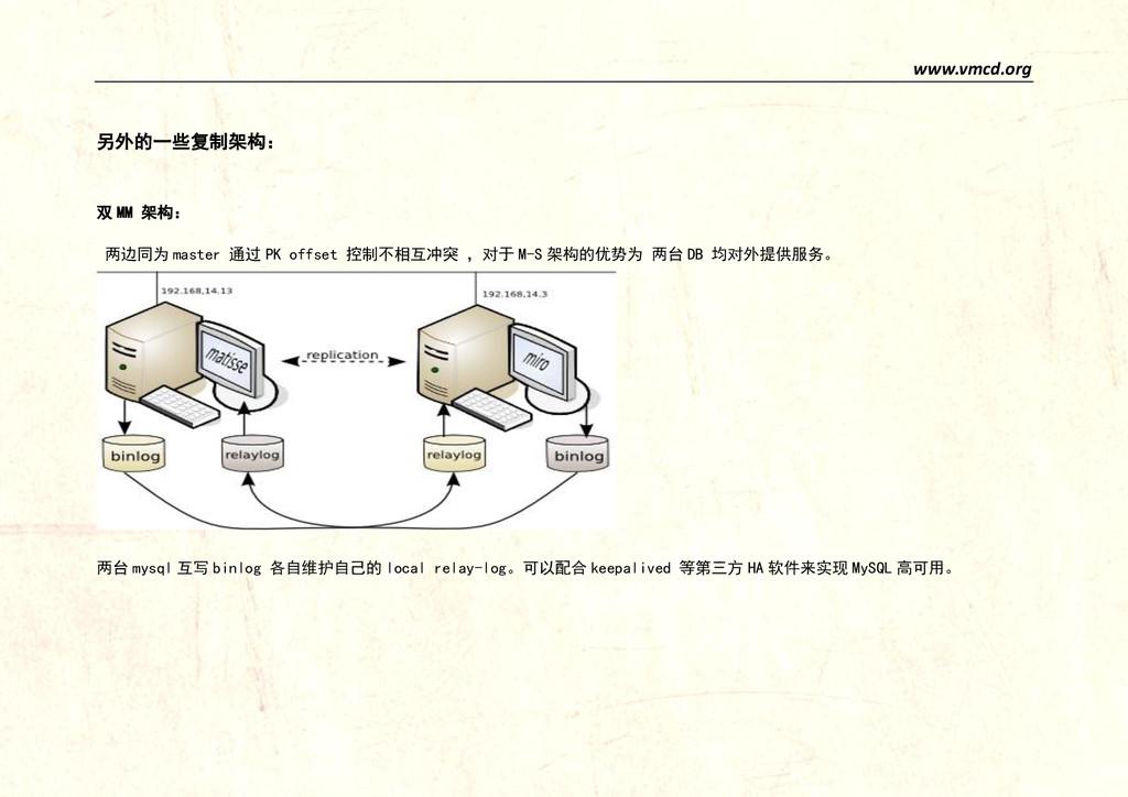 www.vmcd.org 另外的一些复制架构: 双 MM 架构: 两边同为 master 通过...