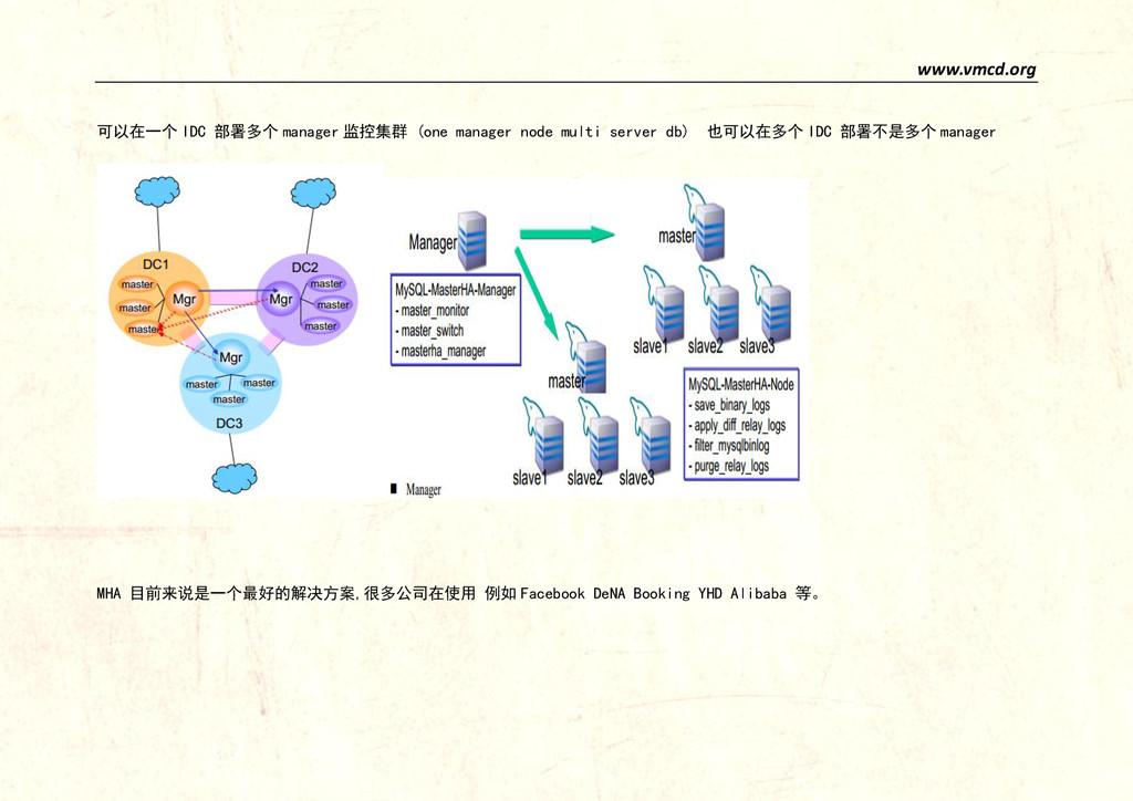 www.vmcd.org 可以在一个 IDC 部署多个 manager 监控集群 (one m...