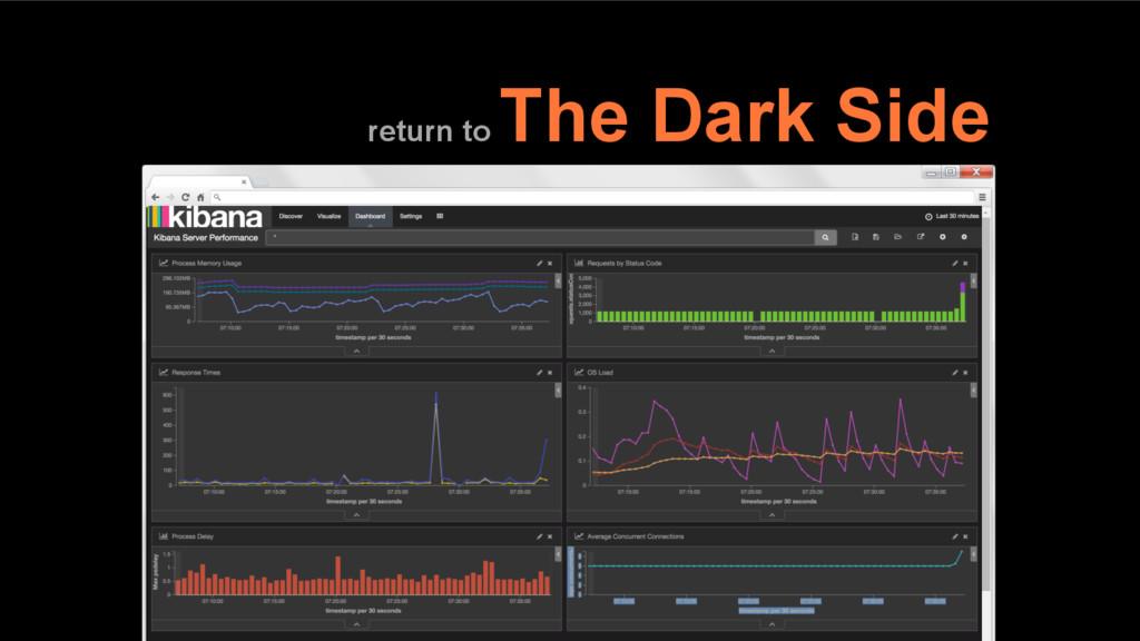 return to The Dark Side