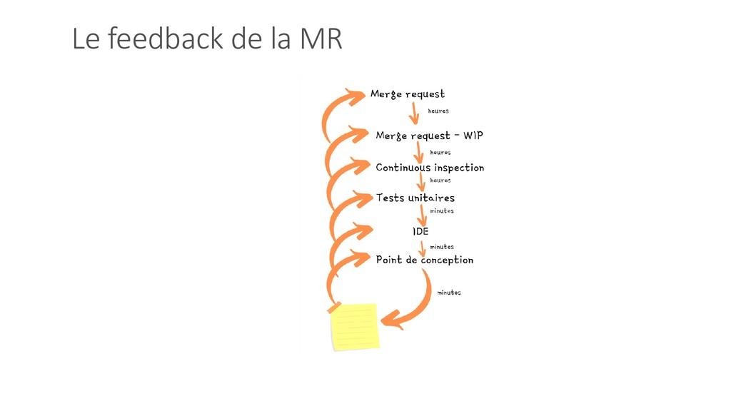 Le feedback de la MR