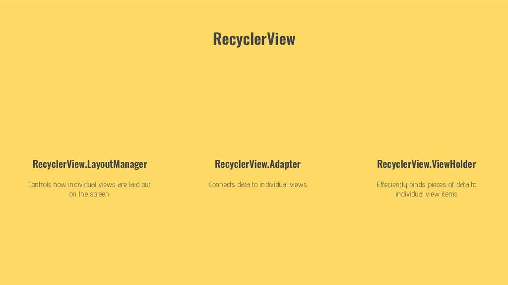 RecyclerView.LayoutManager Controls how individ...