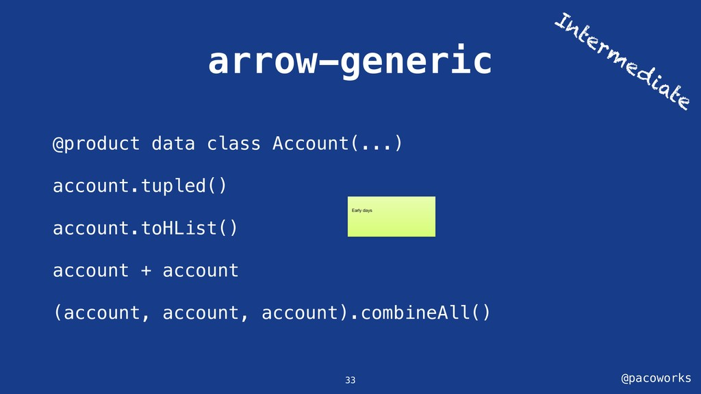 @pacoworks arrow-generic 33 @product data class...