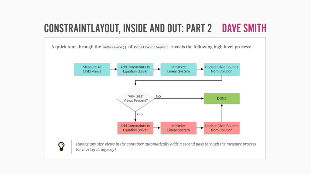 CONSTRAINTLAYOUT, INSIDE AND OUT: PART 2 DAVE S...