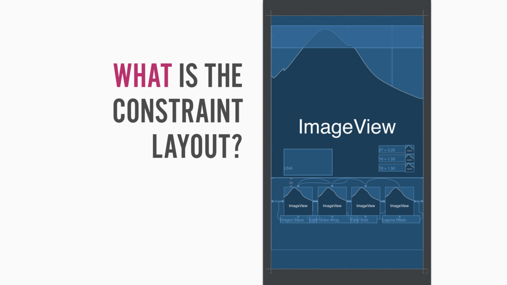 WHAT IS THE CONSTRAINT LAYOUT?