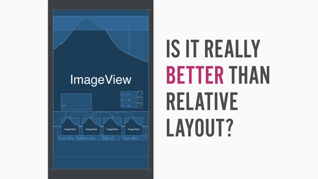 IS IT REALLY BETTER THAN RELATIVE LAYOUT?
