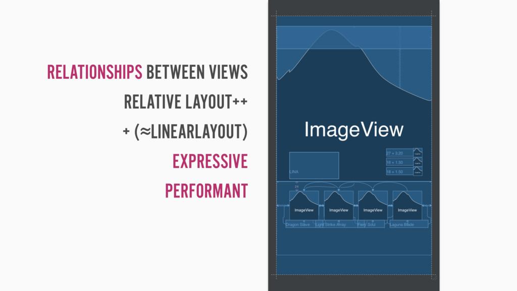 RELATIONSHIPS BETWEEN VIEWS RELATIVE LAYOUT++ +...