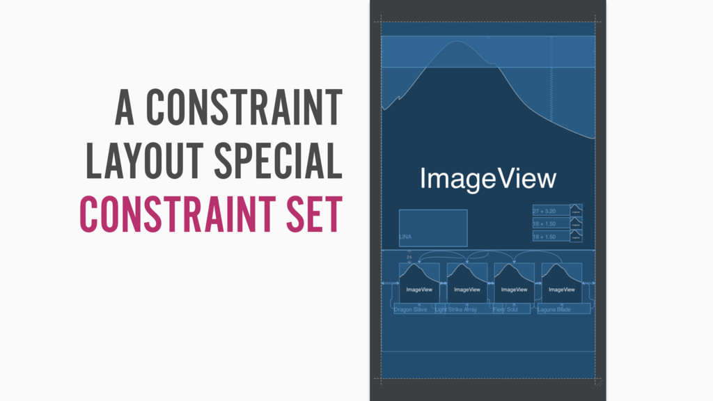 A CONSTRAINT LAYOUT SPECIAL CONSTRAINT SET